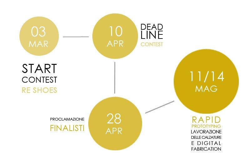 infografica-deadline-3ditaly-contest-patrizio-dolci-concorso